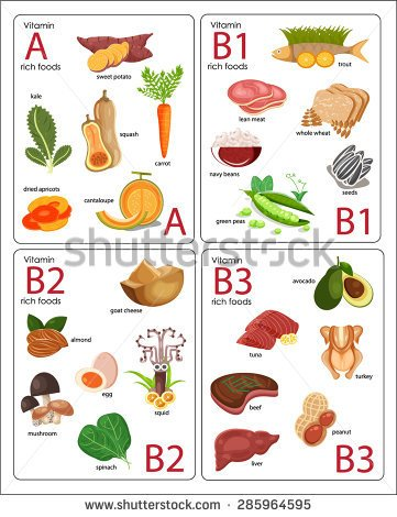 vitamins-a-b-b-b-rich-foods-with